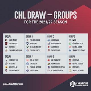 CHL grupper